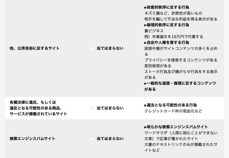 サイト登録ガイドライン確認画面