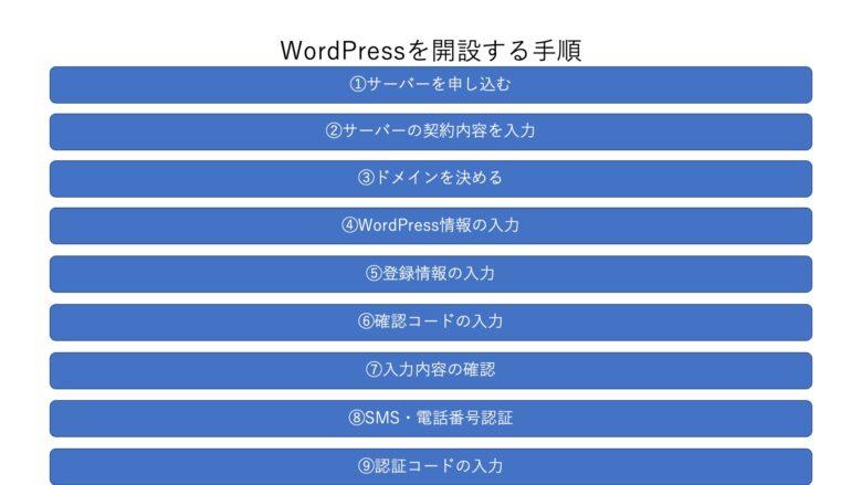 WordPressブログを始める手順